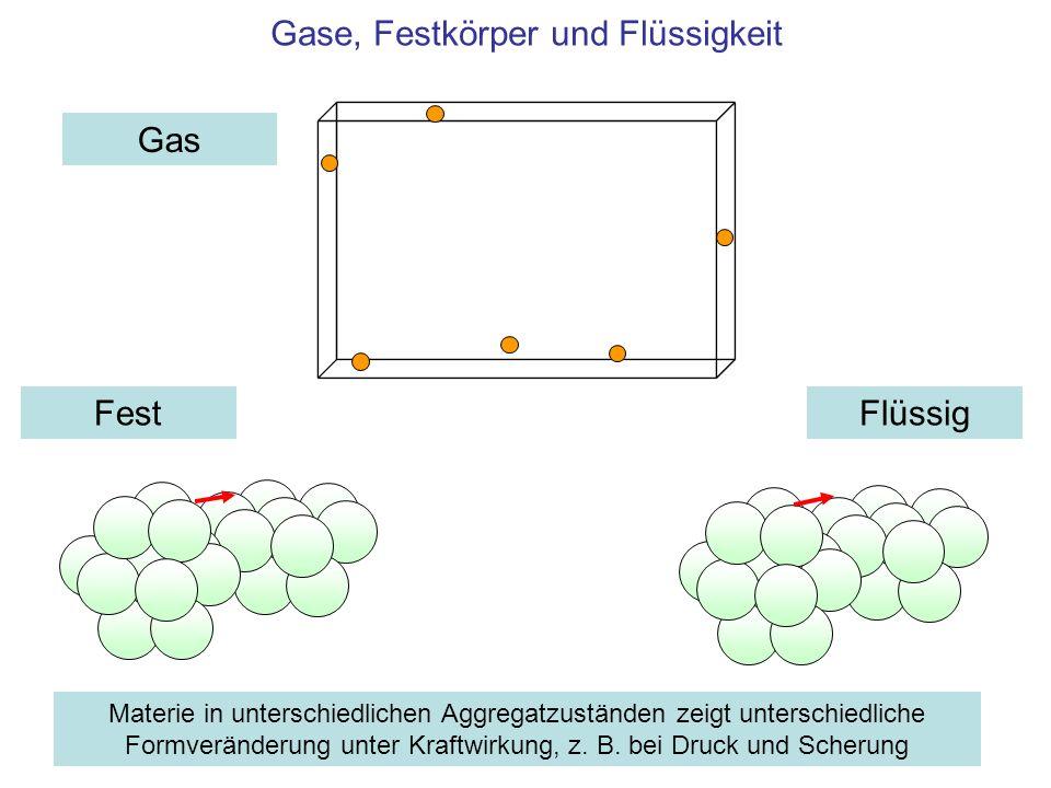 Gase, Festkörper und Flüssigkeit