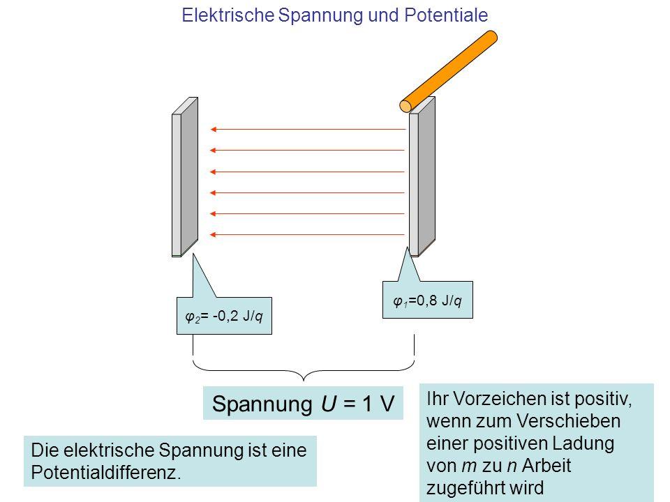 Elektrische Spannung und Potentiale