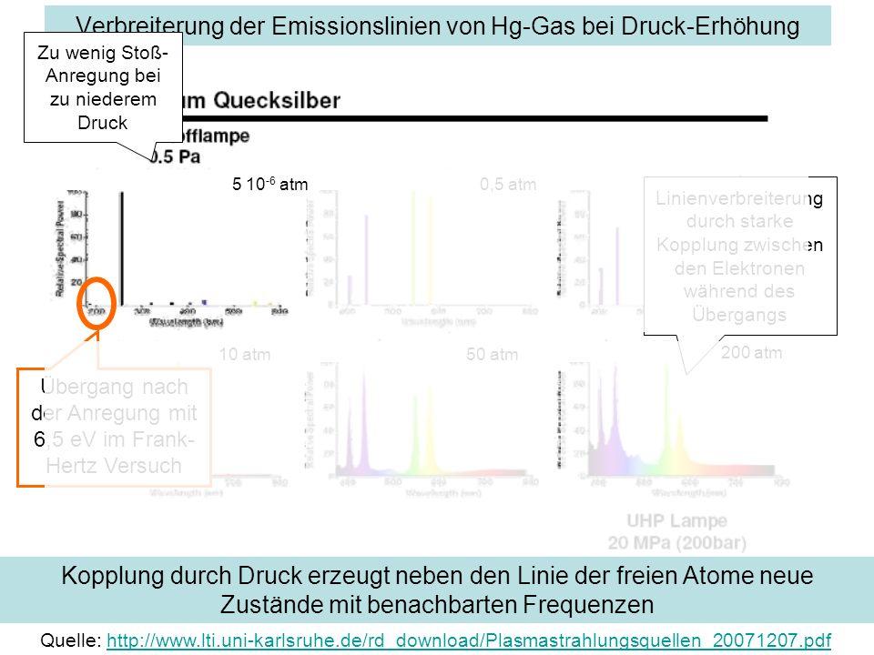 Verbreiterung der Emissionslinien von Hg-Gas bei Druck-Erhöhung