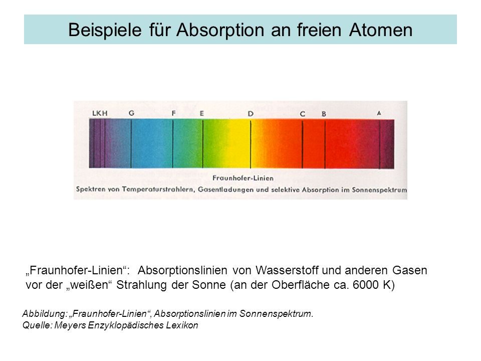 Beispiele für Absorption an freien Atomen