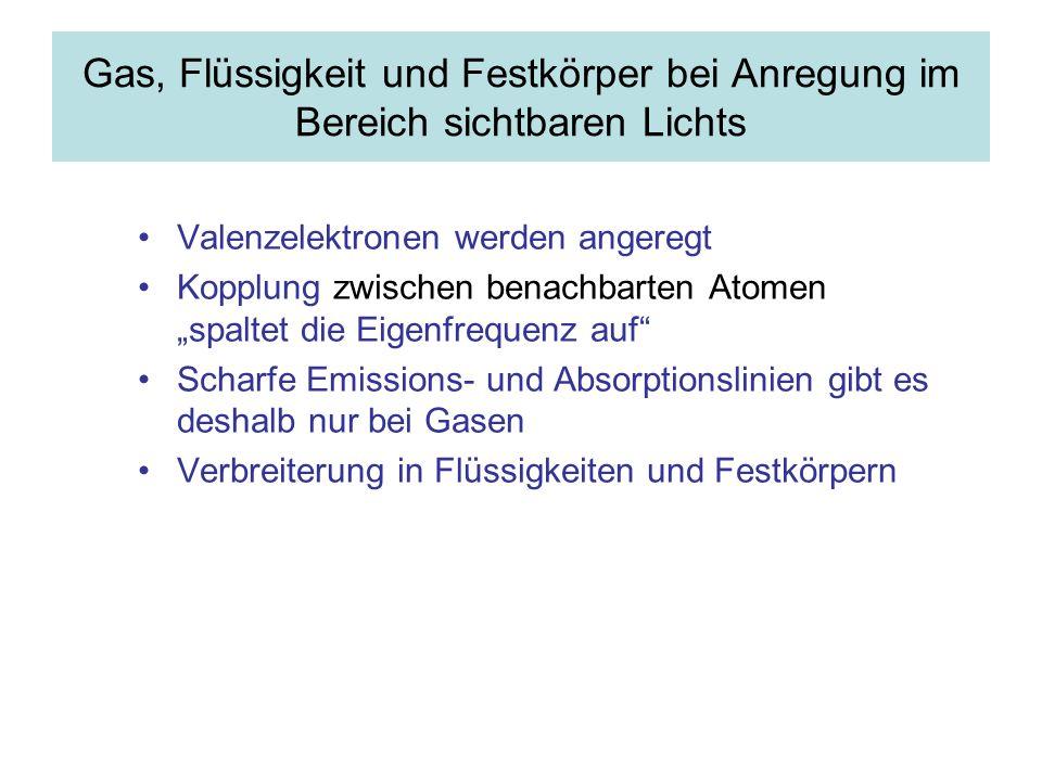 Gas, Flüssigkeit und Festkörper bei Anregung im Bereich sichtbaren Lichts