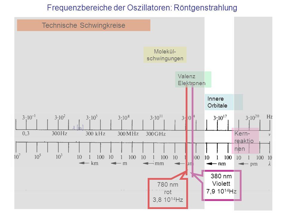 Frequenzbereiche der Oszillatoren: Röntgenstrahlung