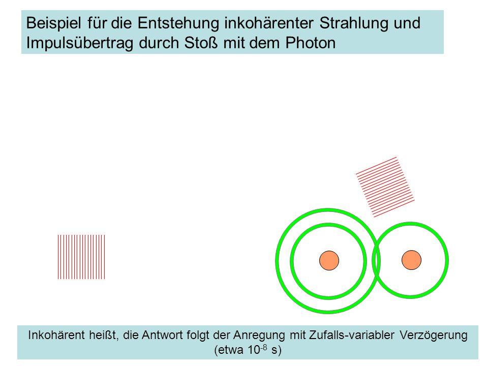 Beispiel für die Entstehung inkohärenter Strahlung und Impulsübertrag durch Stoß mit dem Photon