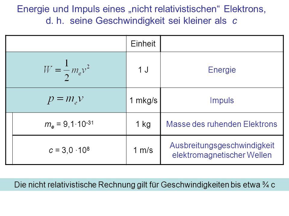 """Energie und Impuls eines """"nicht relativistischen Elektrons, d. h"""