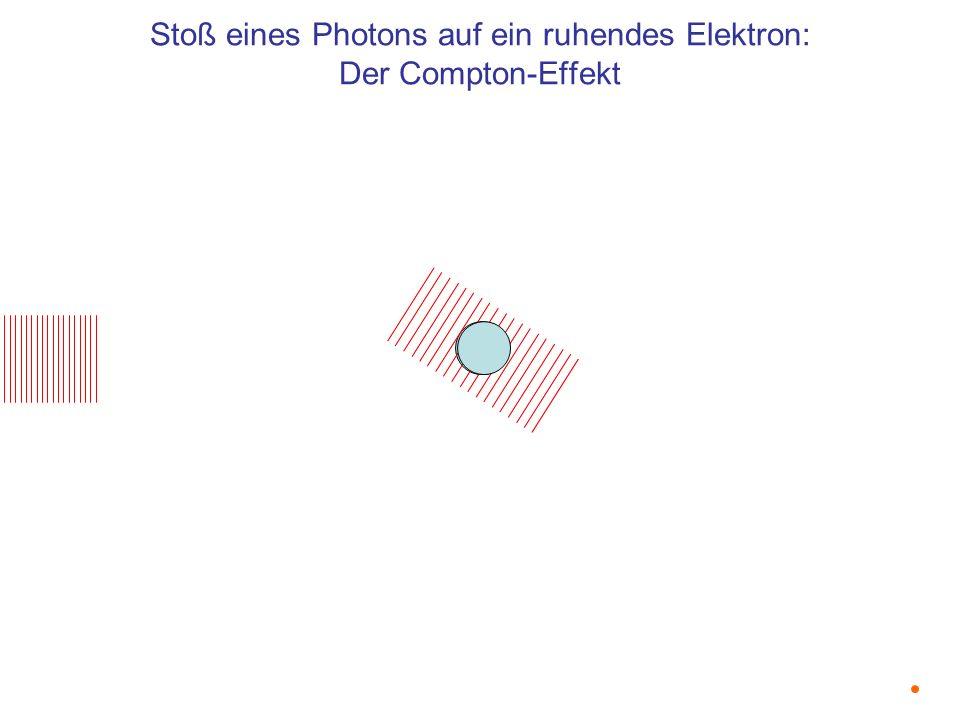 Stoß eines Photons auf ein ruhendes Elektron: Der Compton-Effekt