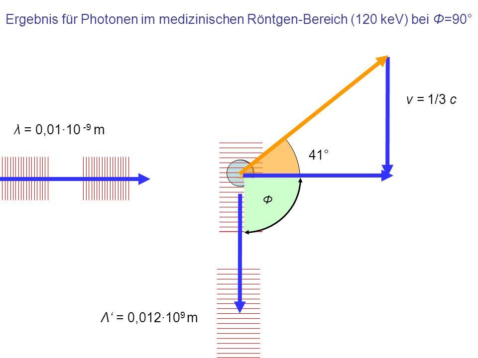 Ergebnis für Photonen im medizinischen Röntgen-Bereich (120 keV) bei Φ=90°