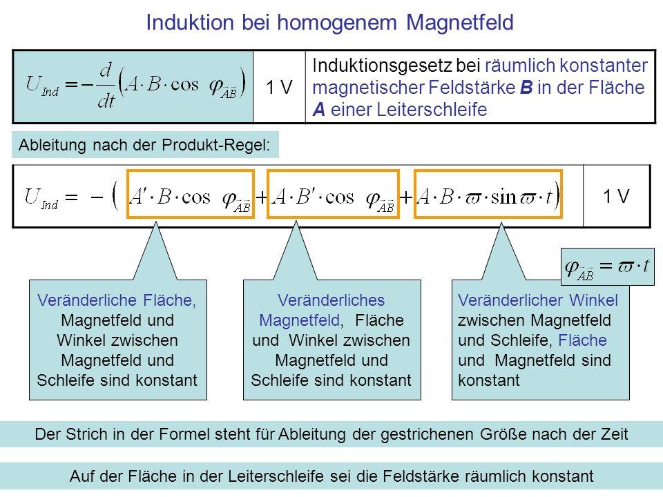Induktion bei homogenem Magnetfeld