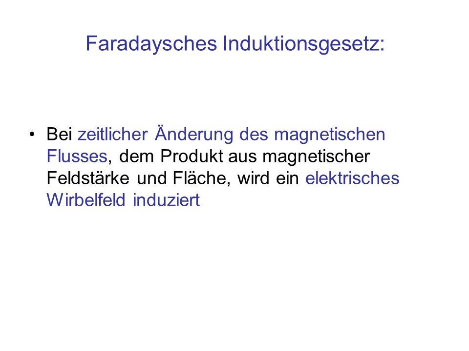 Faradaysches Induktionsgesetz:
