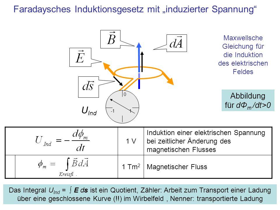 """Faradaysches Induktionsgesetz mit """"induzierter Spannung"""