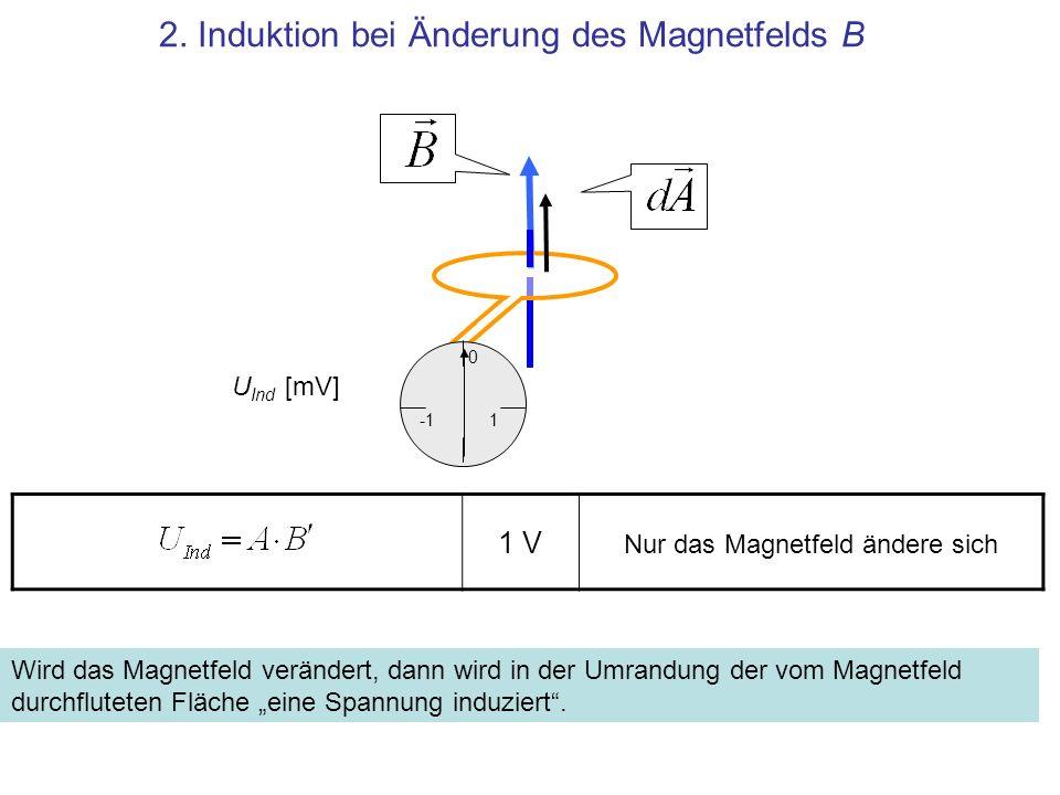 2. Induktion bei Änderung des Magnetfelds B