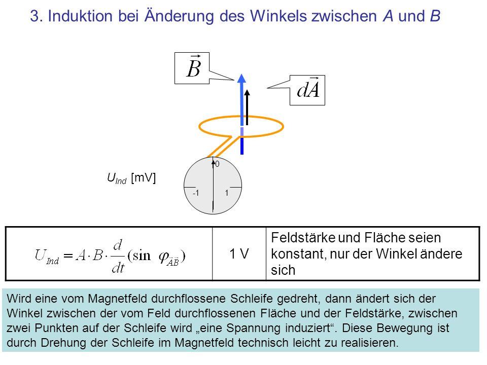 3. Induktion bei Änderung des Winkels zwischen A und B