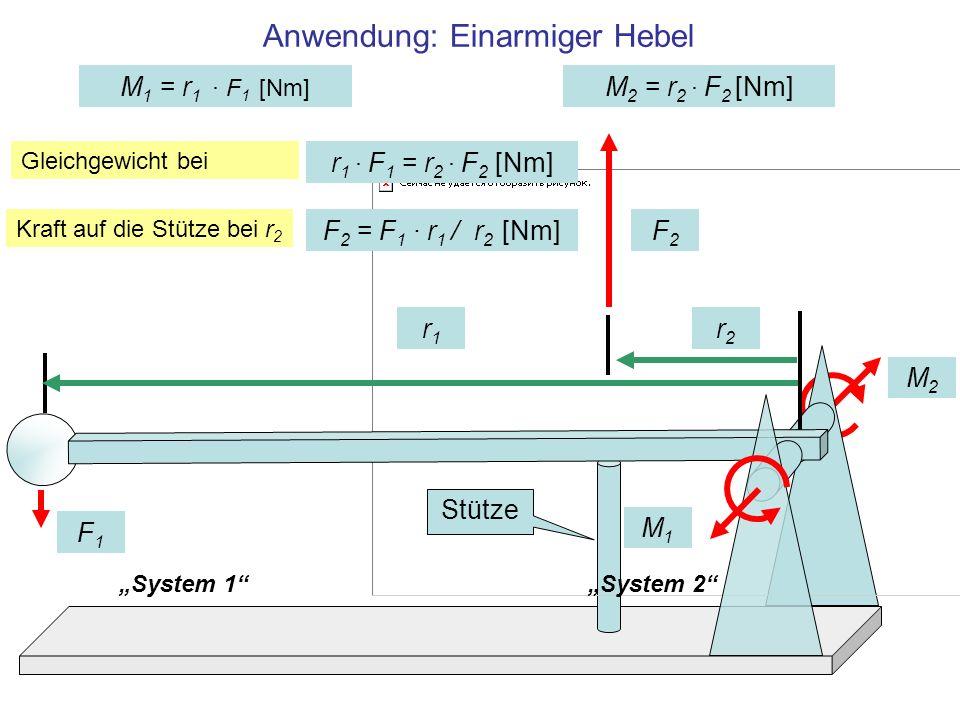 Anwendung: Einarmiger Hebel