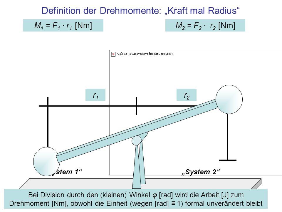 """Definition der Drehmomente: """"Kraft mal Radius"""