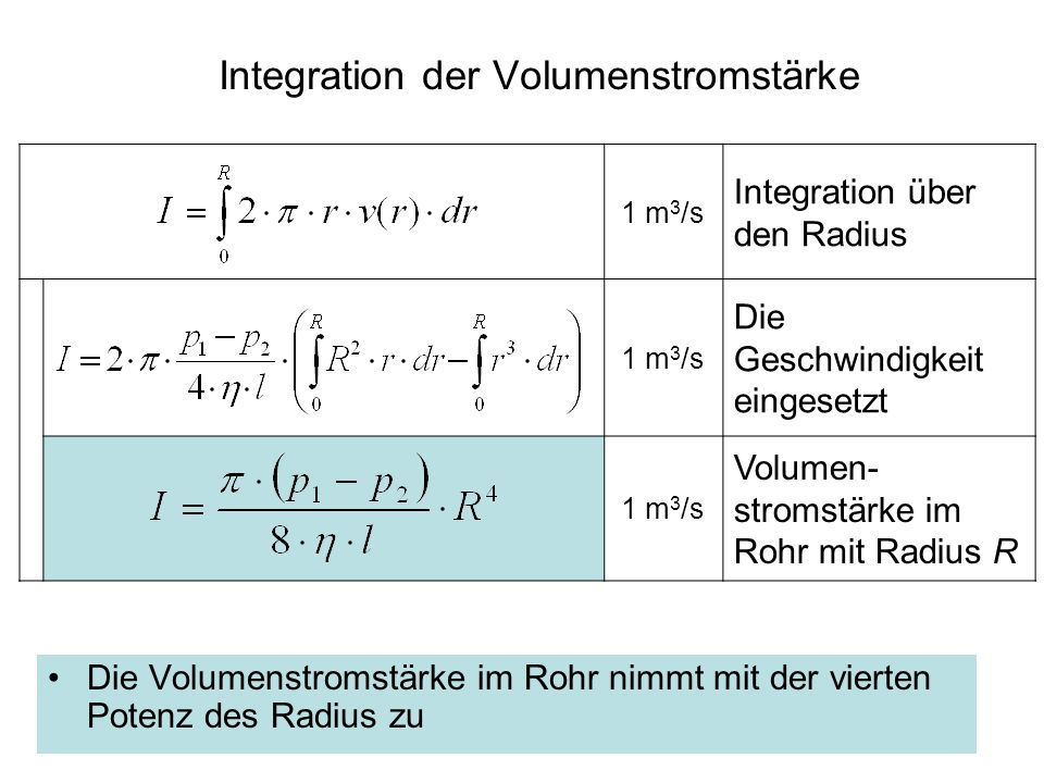 Integration der Volumenstromstärke