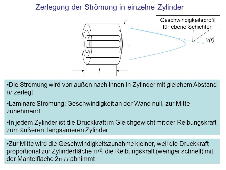 Zerlegung der Strömung in einzelne Zylinder
