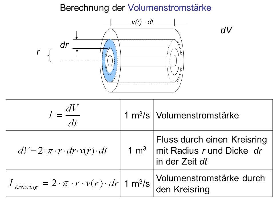 Berechnung der Volumenstromstärke