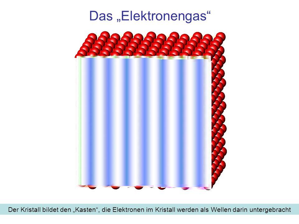 """Das """"Elektronengas Der Kristall bildet den """"Kasten , die Elektronen im Kristall werden als Wellen darin untergebracht."""