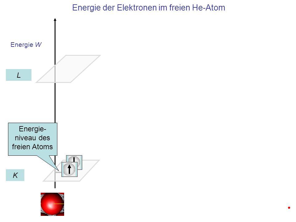 Energie der Elektronen im freien He-Atom