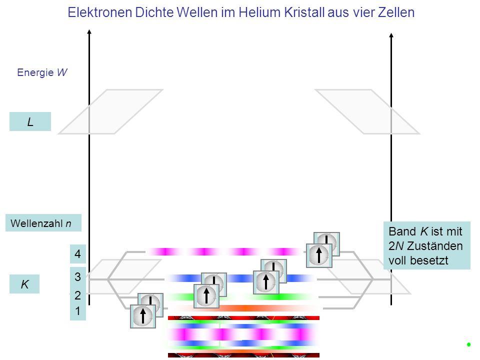 Elektronen Dichte Wellen im Helium Kristall aus vier Zellen