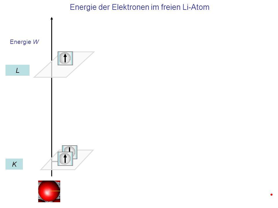 Energie der Elektronen im freien Li-Atom