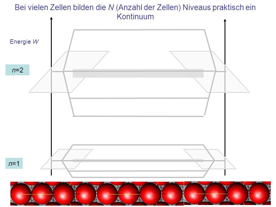 Bei vielen Zellen bilden die N (Anzahl der Zellen) Niveaus praktisch ein Kontinuum