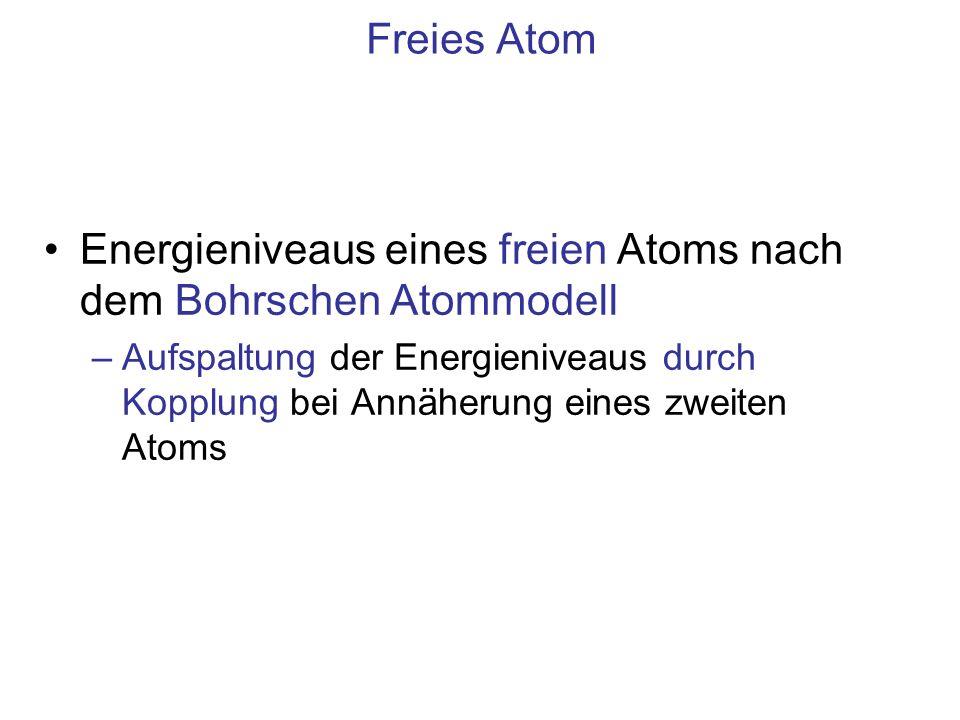 Energieniveaus eines freien Atoms nach dem Bohrschen Atommodell