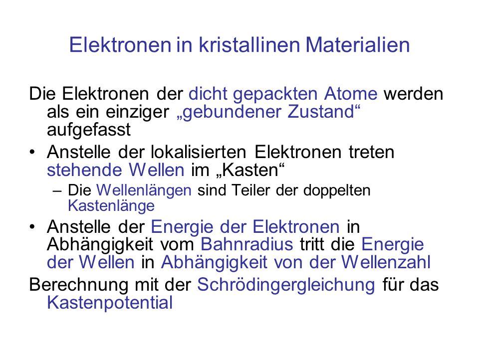Elektronen in kristallinen Materialien