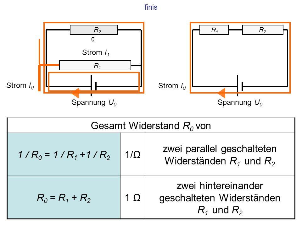 Gesamt Widerstand R0 von 1 / R0 = 1 / R1 +1 / R2 1/Ω