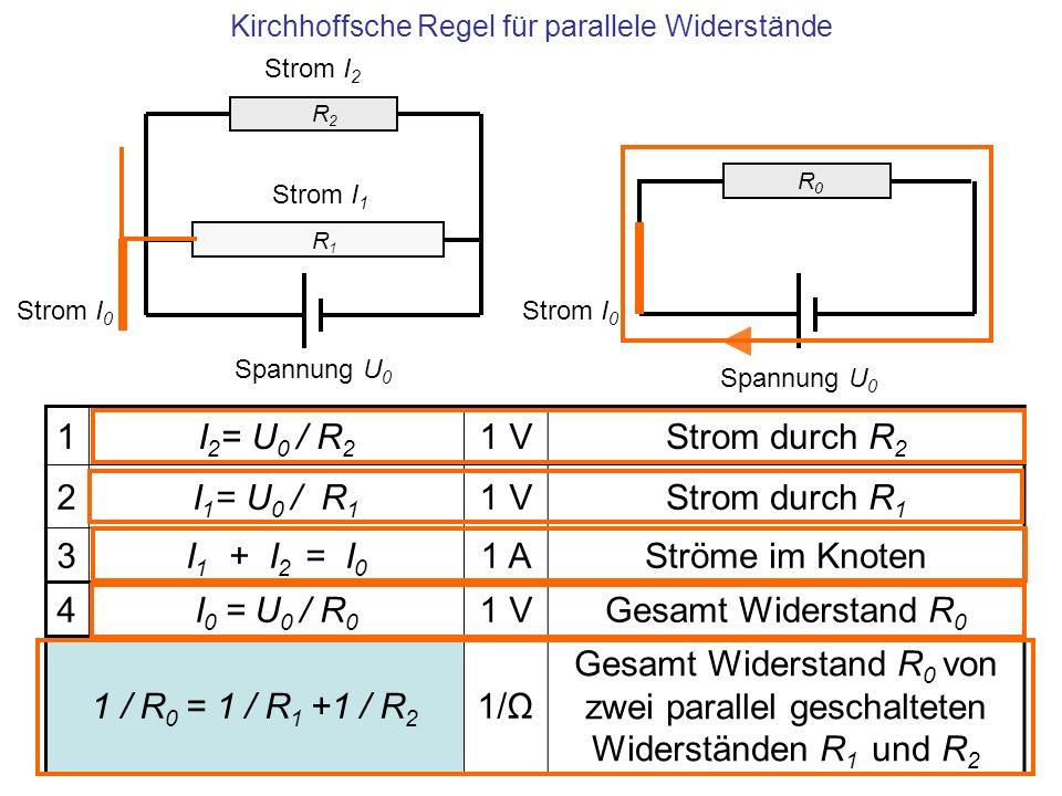 Kirchhoffsche Regel für parallele Widerstände