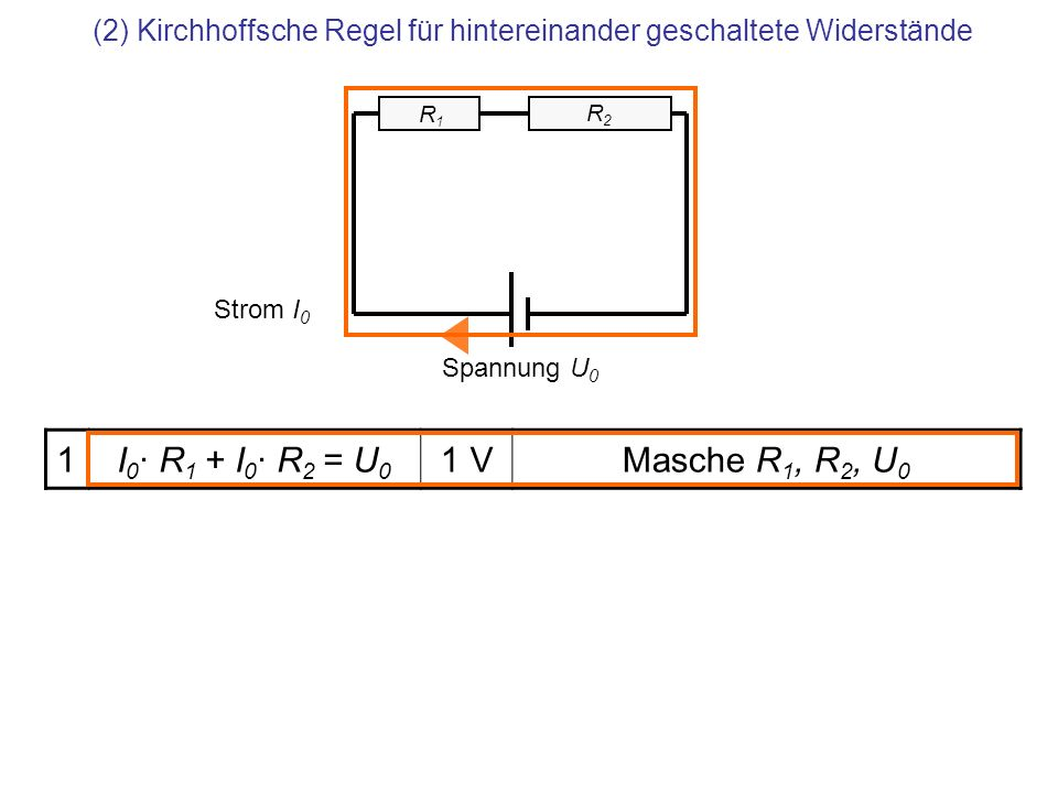 (2) Kirchhoffsche Regel für hintereinander geschaltete Widerstände