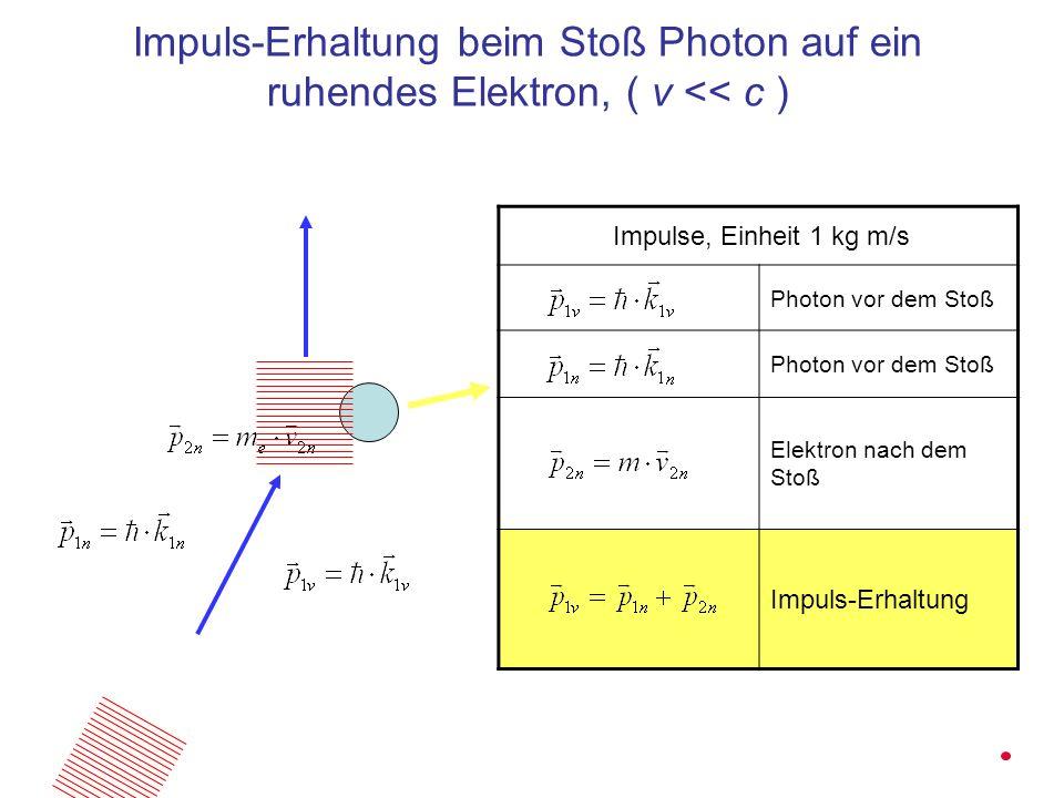 Impuls-Erhaltung beim Stoß Photon auf ein ruhendes Elektron, ( v << c )