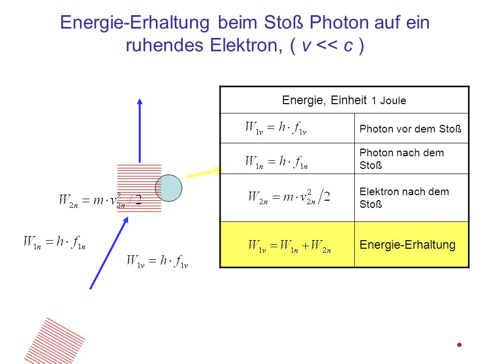 Energie-Erhaltung beim Stoß Photon auf ein ruhendes Elektron, ( v << c )