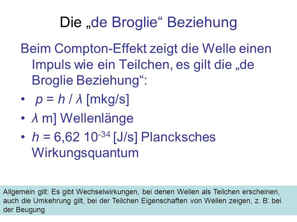 "Die ""de Broglie Beziehung"