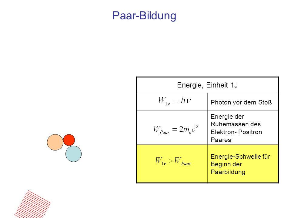 Paar-Bildung Energie, Einheit 1J Photon vor dem Stoß