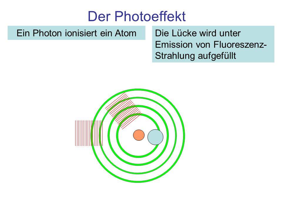 Ein Photon ionisiert ein Atom