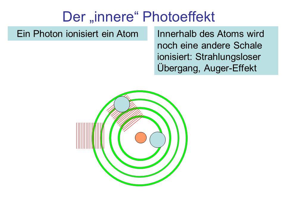 "Der ""innere Photoeffekt"