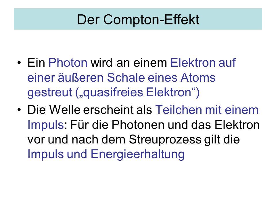 """Der Compton-Effekt Ein Photon wird an einem Elektron auf einer äußeren Schale eines Atoms gestreut (""""quasifreies Elektron )"""