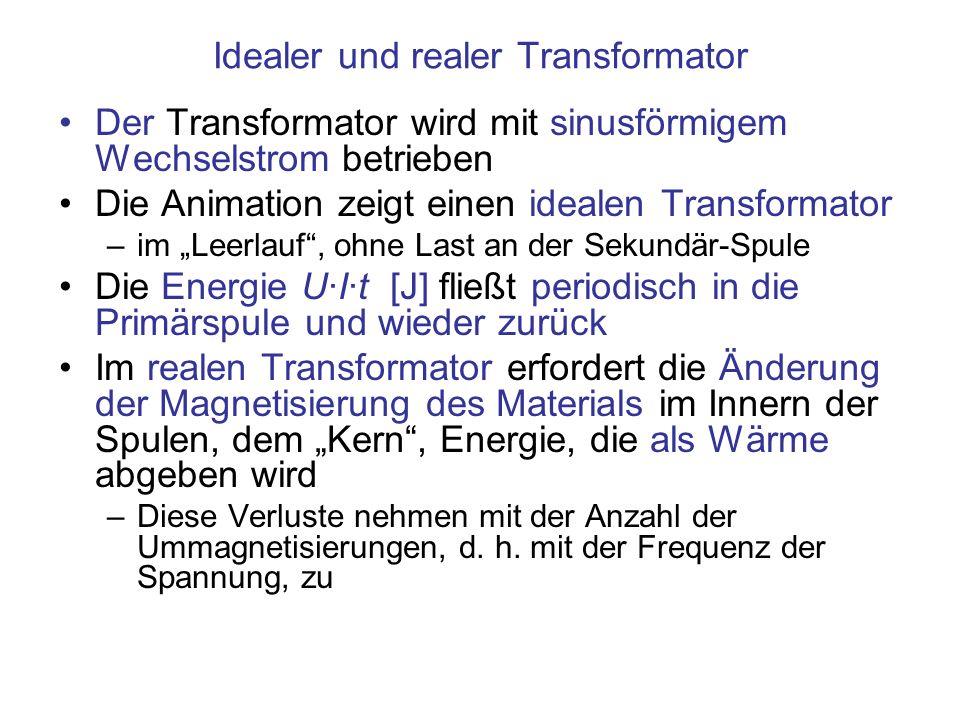 Idealer und realer Transformator