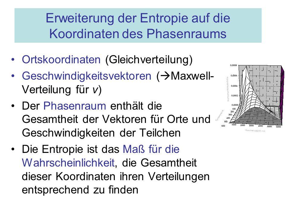 Erweiterung der Entropie auf die Koordinaten des Phasenraums