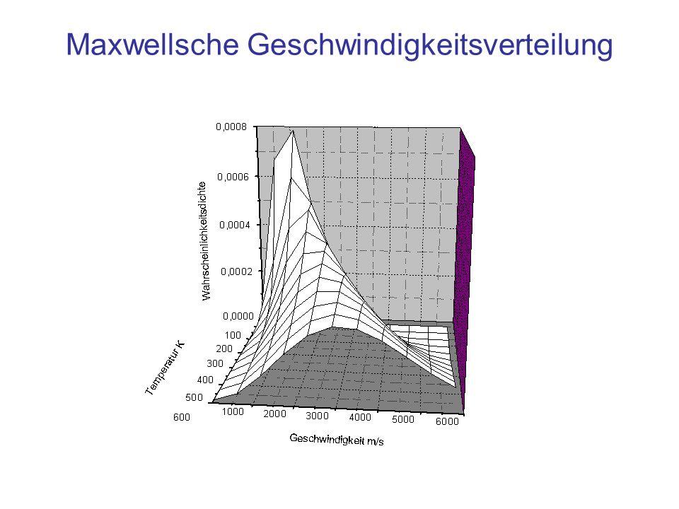 Maxwellsche Geschwindigkeitsverteilung