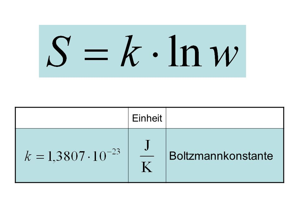 Einheit Boltzmannkonstante