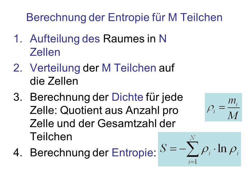 Berechnung der Entropie für M Teilchen
