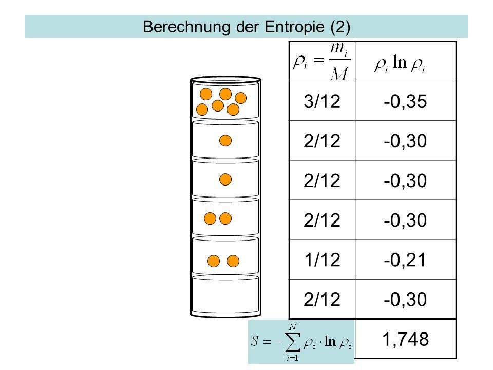 Berechnung der Entropie (2)