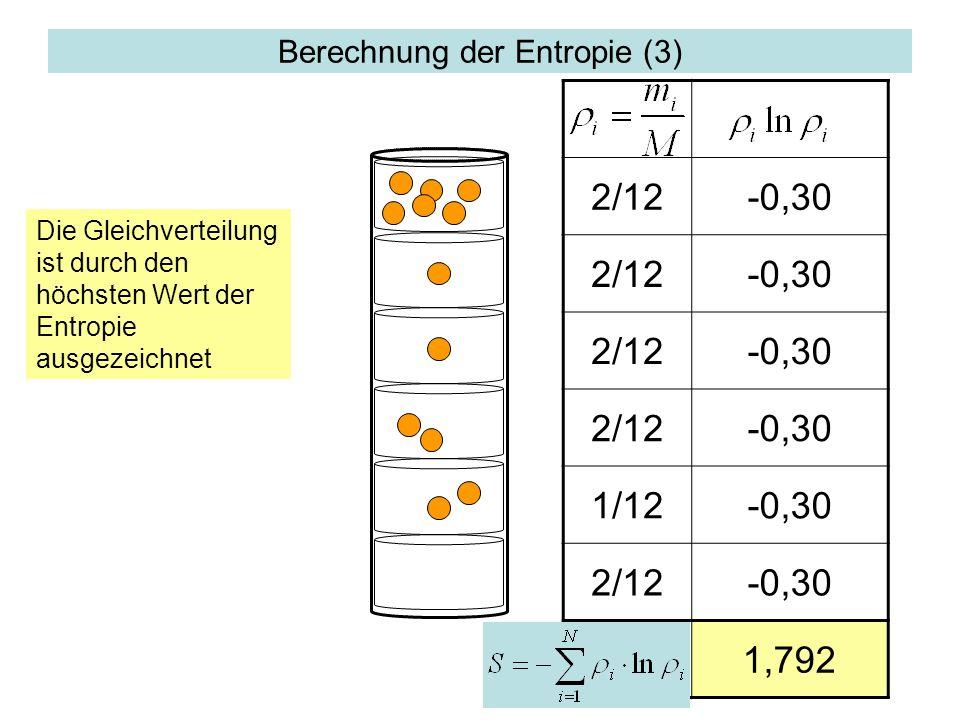 Berechnung der Entropie (3)