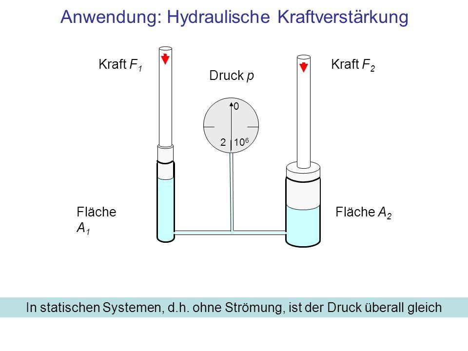 Anwendung: Hydraulische Kraftverstärkung