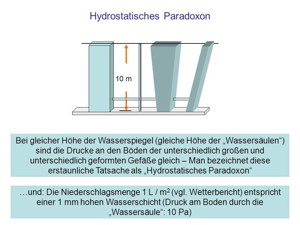 Hydrostatisches Paradoxon