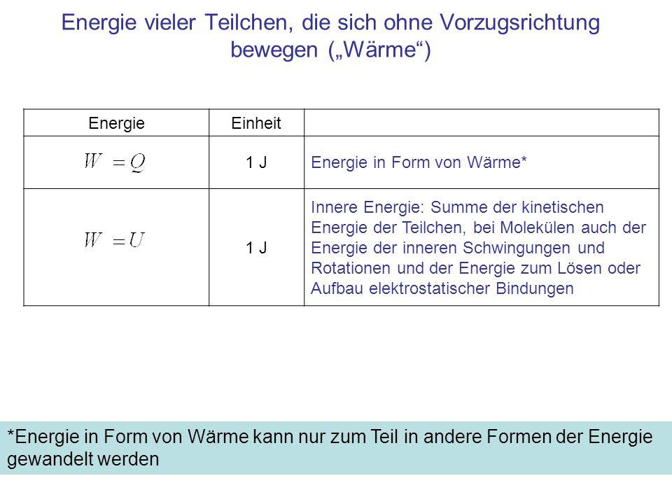 """Energie vieler Teilchen, die sich ohne Vorzugsrichtung bewegen (""""Wärme )"""