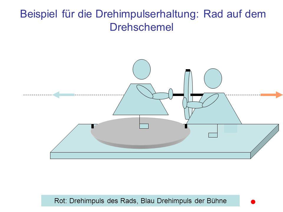 Beispiel für die Drehimpulserhaltung: Rad auf dem Drehschemel
