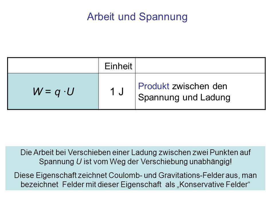 Arbeit und Spannung Einheit W = q ·U 1 J