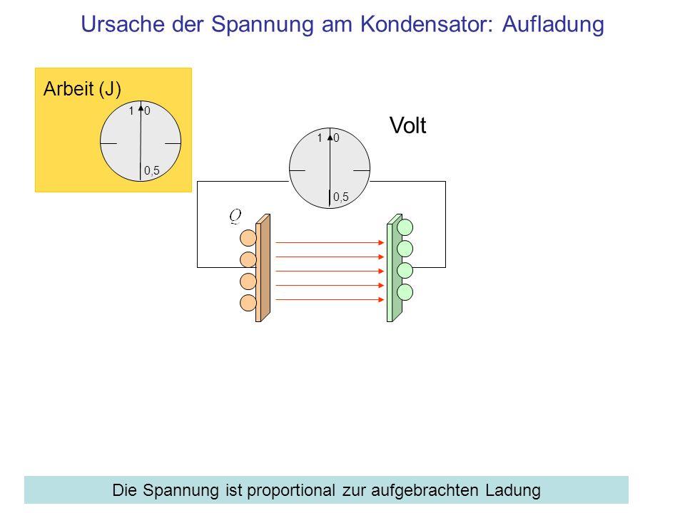 Ursache der Spannung am Kondensator: Aufladung